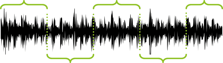 Audio waveform divided into equal segments