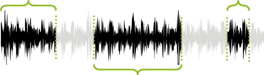 Audio waveform split into unequal segments with parts discarded